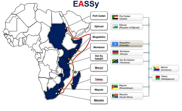 eassy Eassy is a 10,000km submarine fibre-optic cable system deployed along the east and south coast of africa to service the voice, data, video and internet needs of the.